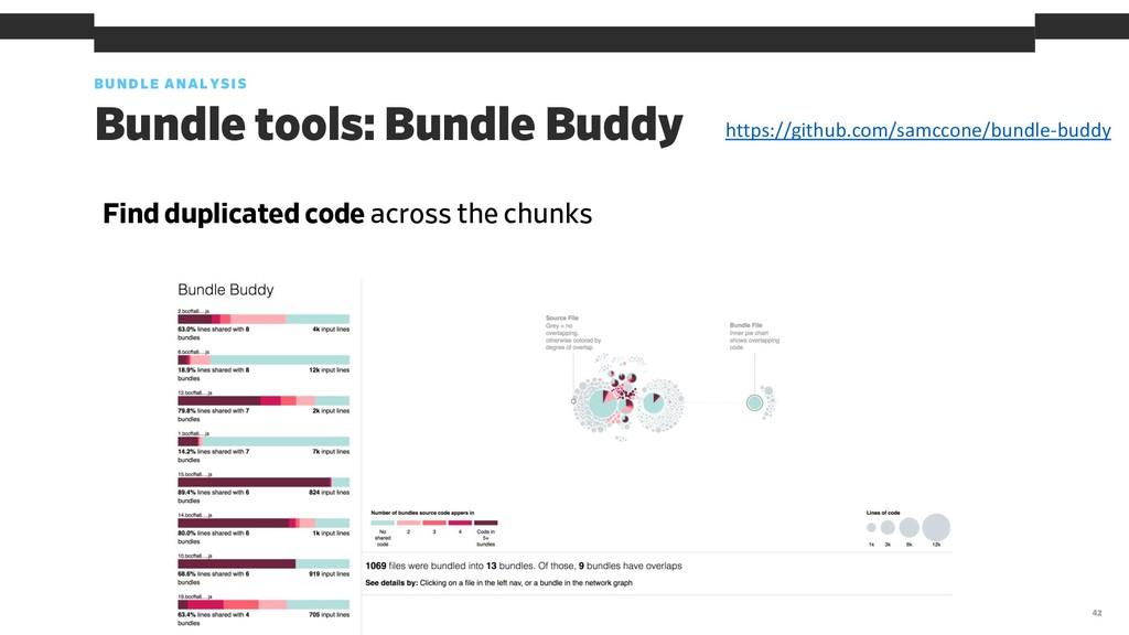 Bundle tools: Bundle Buddy BUNDLE ANALYSIS 42 h...