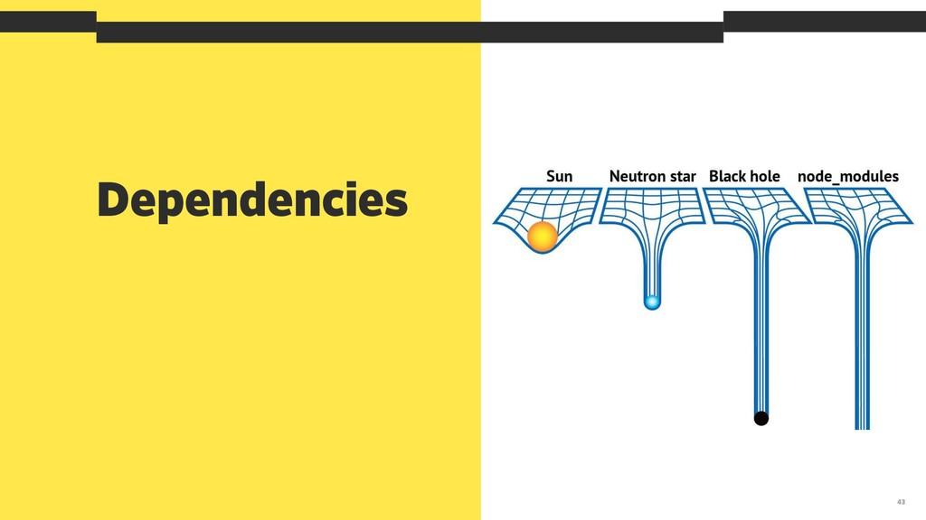 Dependencies 43