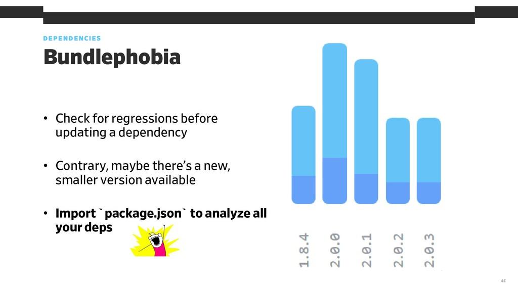 Bundlephobia DEPENDENCIES 45 • Check for regres...