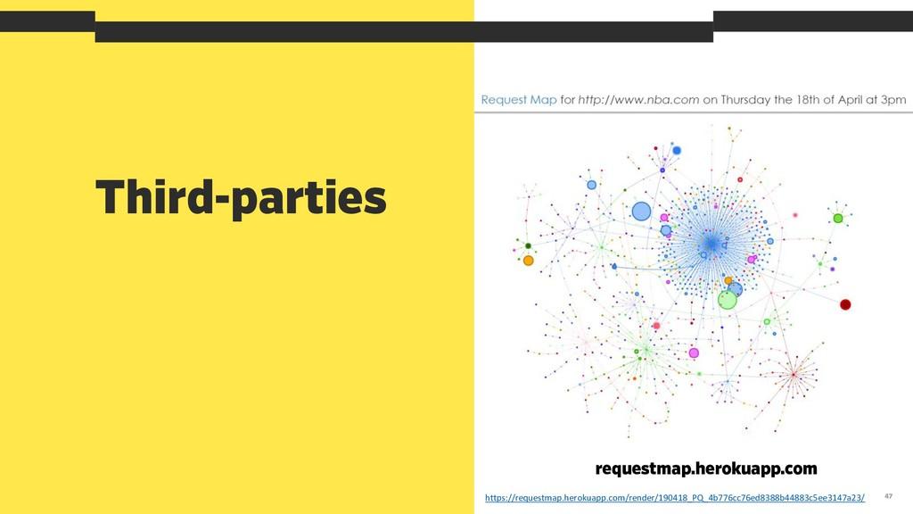 Third-parties 47 https://requestmap.herokuapp.c...