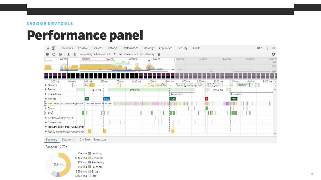 CHROME DEVTOOLS 50 Performance panel https://ww...