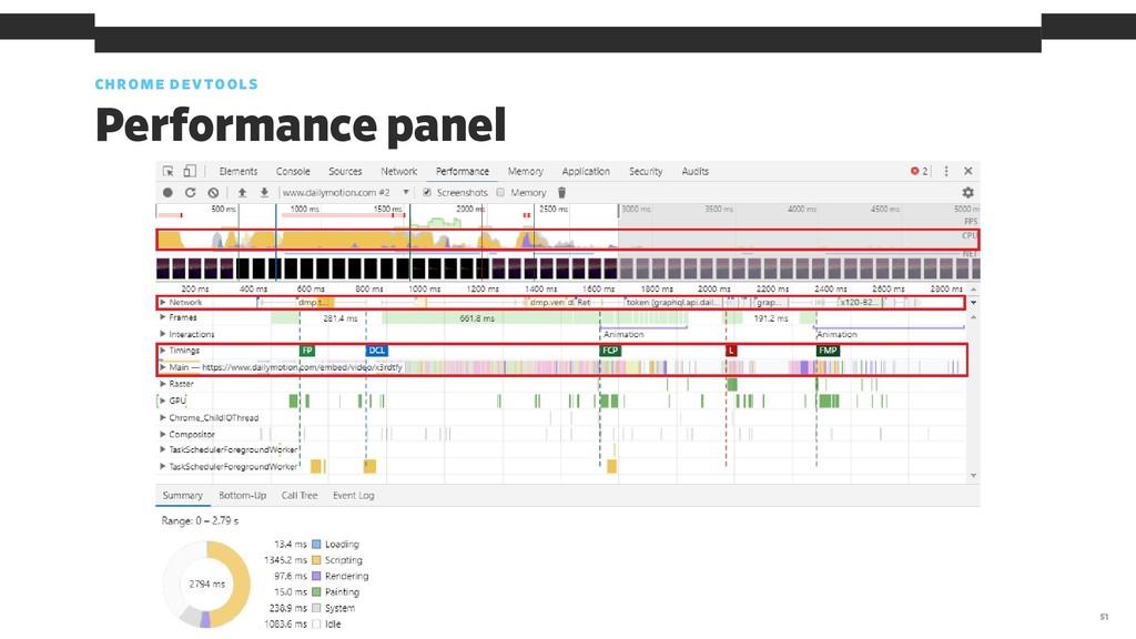 CHROME DEVTOOLS 51 Performance panel https://ww...