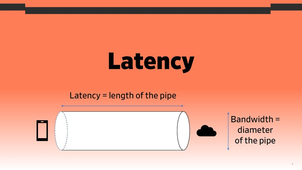 7 Bandwidth = diameter of the pipe Latency = le...
