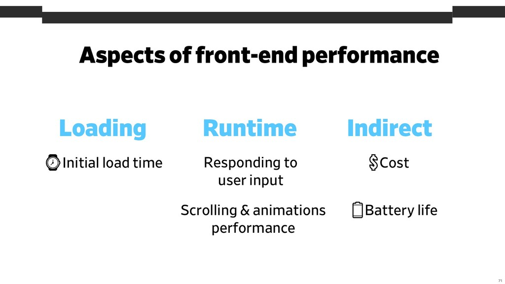 Aspects of front-end performance 71 Scrolling &...