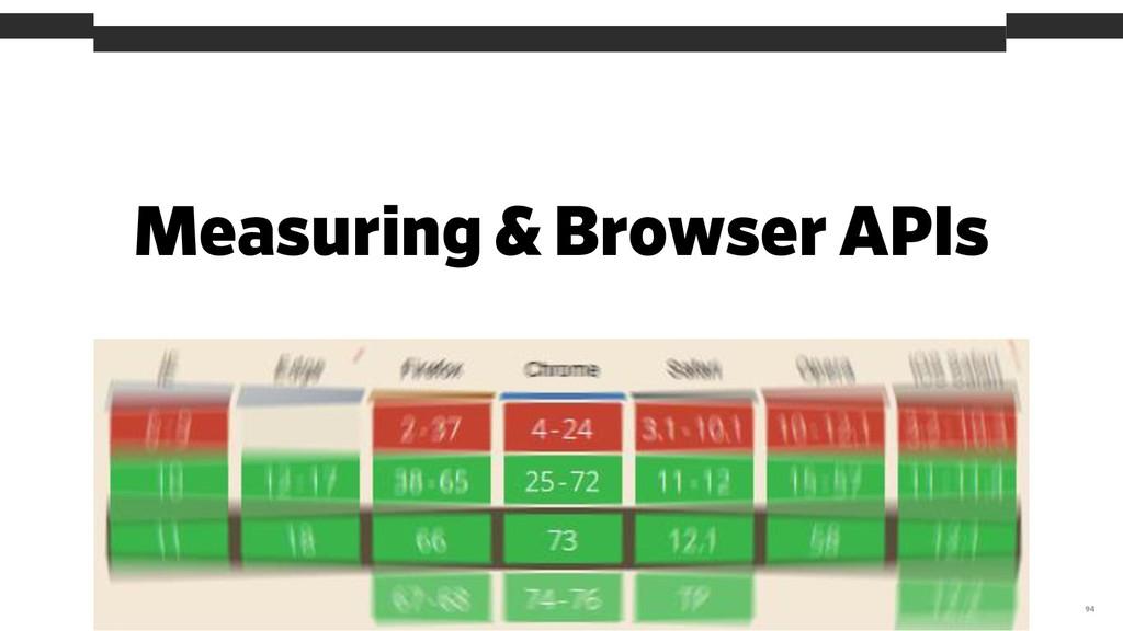 Measuring & Browser APIs 94