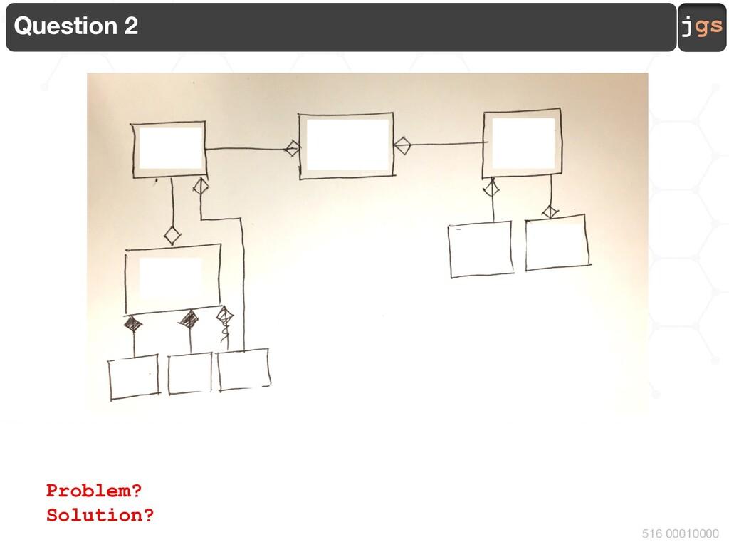 jgs 516 00010000 Question 2 Problem? Solution?