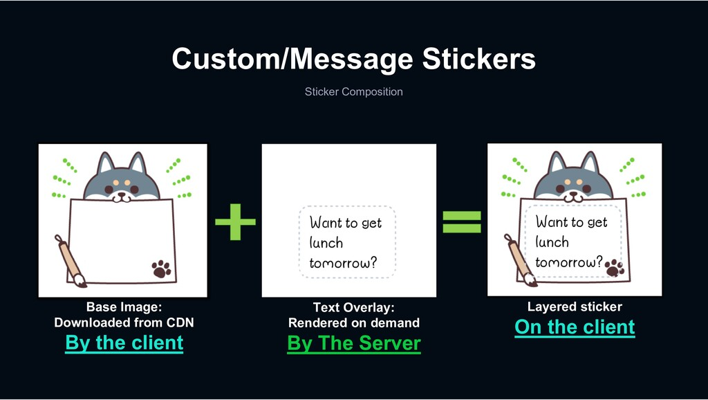 Custom/Message Stickers Base Image: Downloaded ...