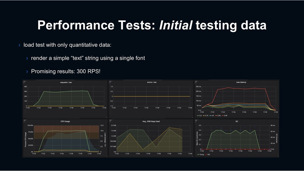 Performance Tests: Initial testing data › load ...