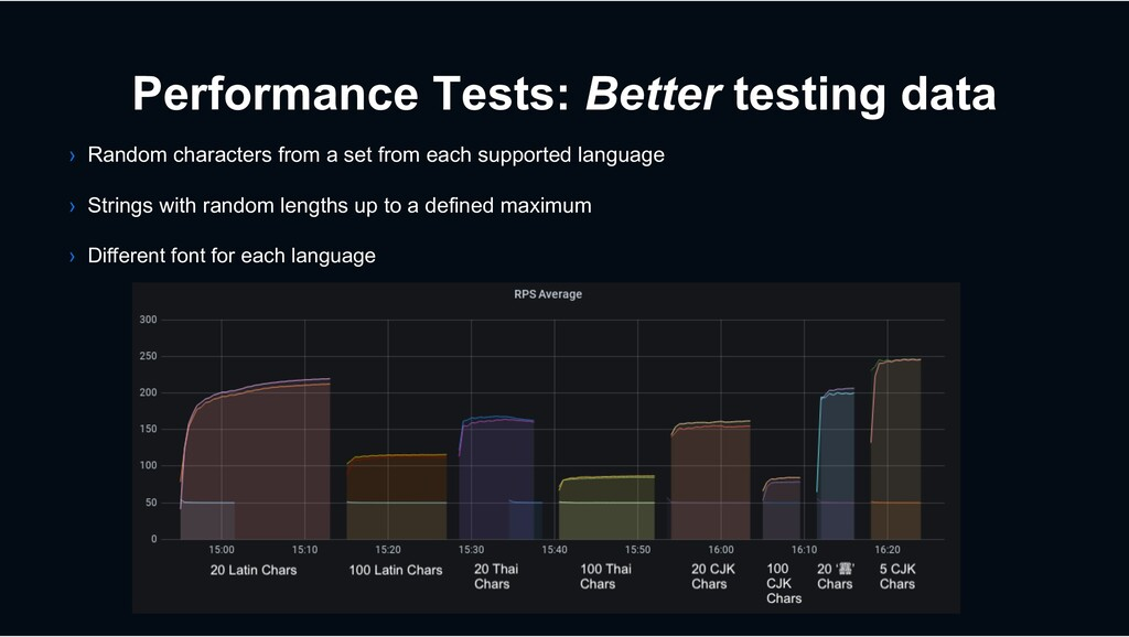 Performance Tests: Better testing data › Random...