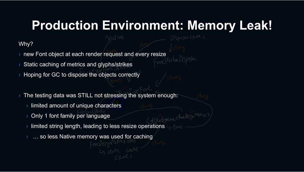 Production Environment: Memory Leak! Why? › new...