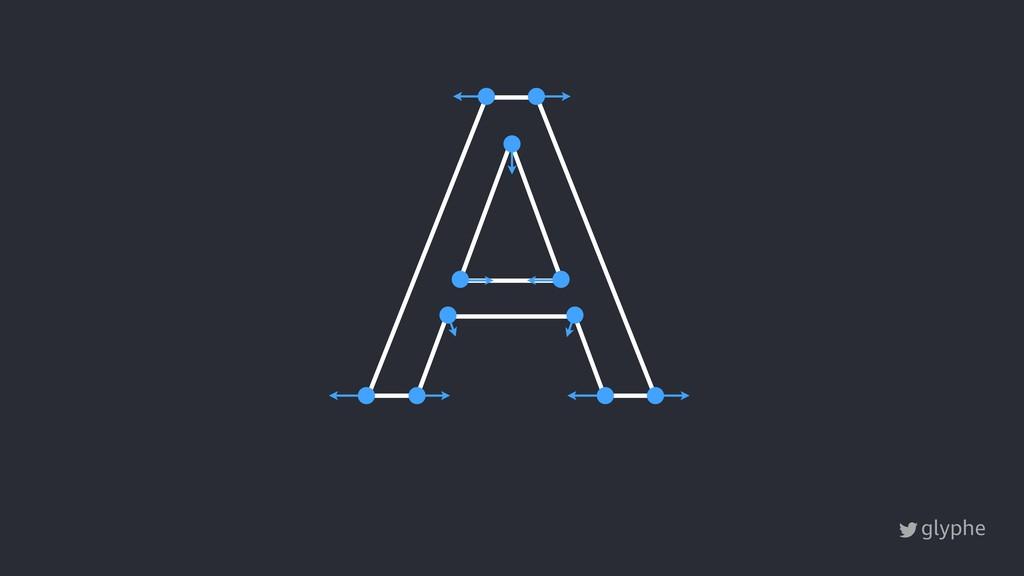 glyphe A