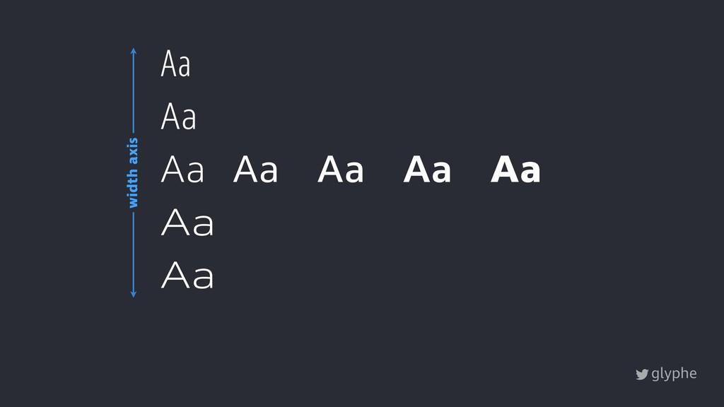 glyphe Aa Aa Aa Aa Aa Aa Aa Aa Aa width axis