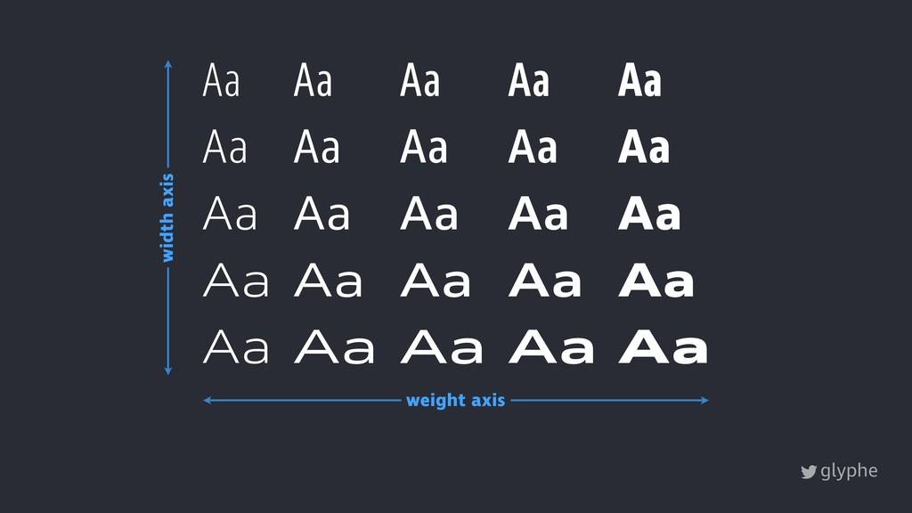 glyphe Aa Aa Aa Aa Aa Aa Aa Aa Aa Aa Aa Aa Aa A...