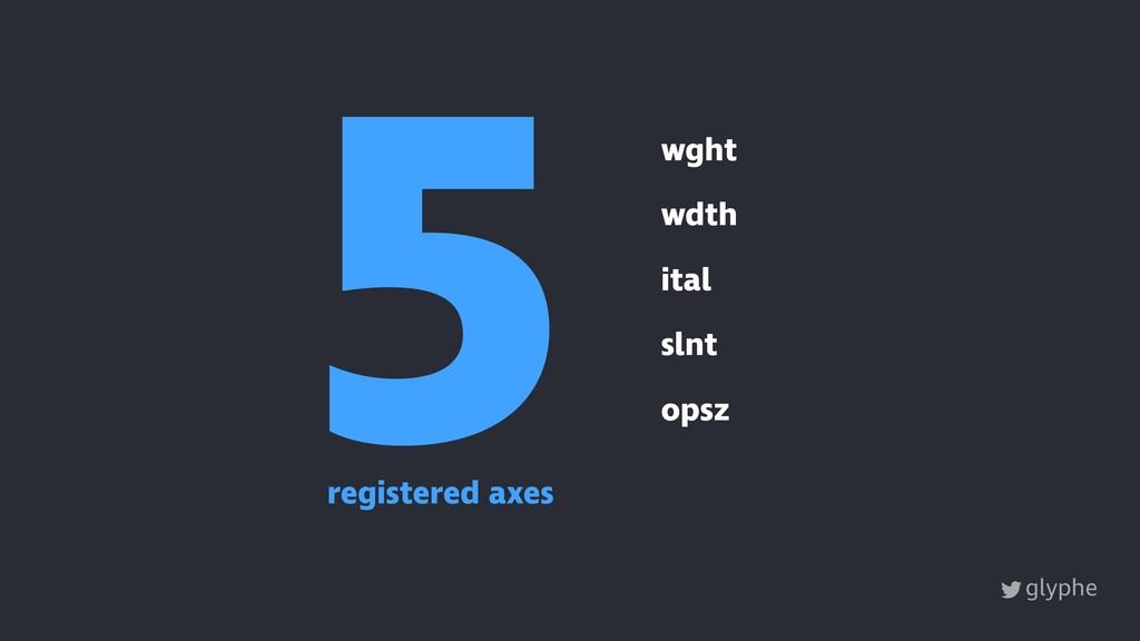 glyphe wdth wght opsz slnt ital 5 registered ax...
