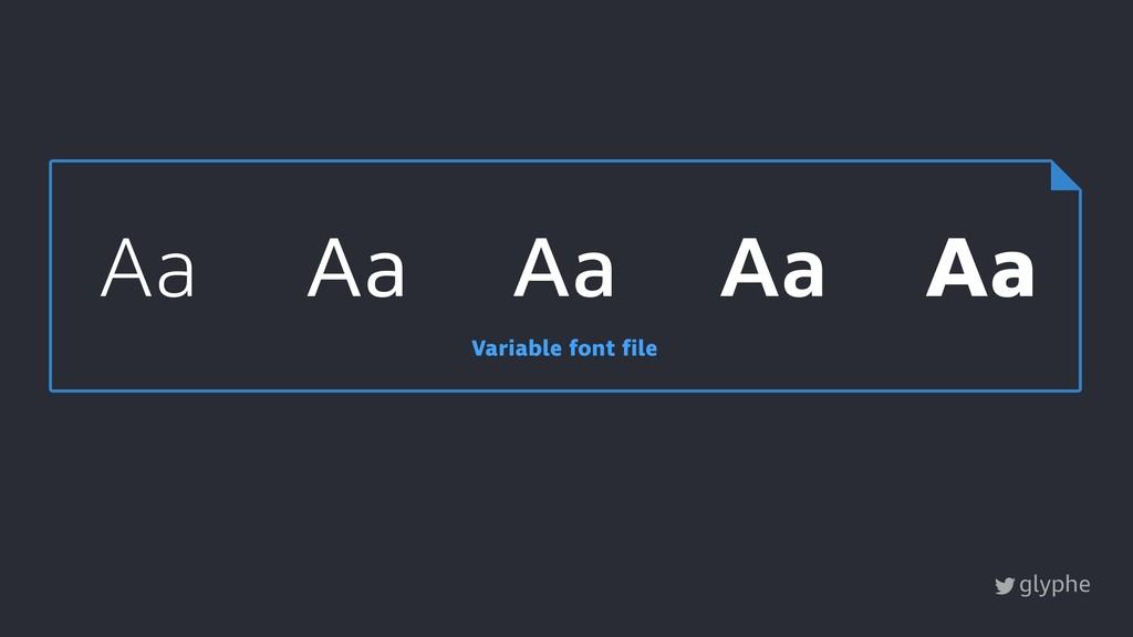 glyphe Aa Aa Aa Aa Aa Variable font file
