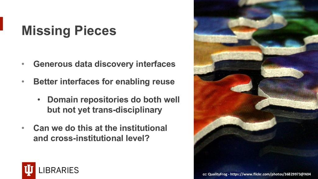 LIBRARIES Missing Pieces • Generous data disco...