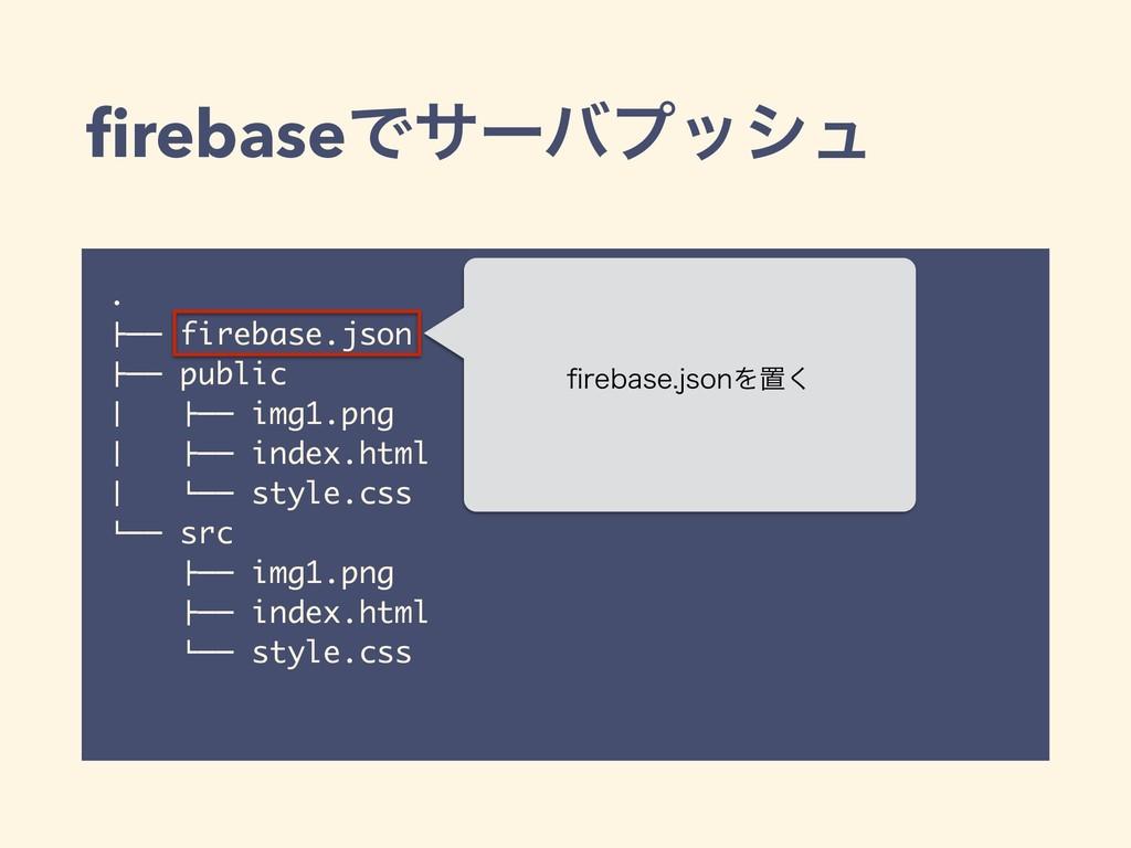 "firebaseͰαʔόϓογϡ . !"""" firebase.json !"""" public ..."