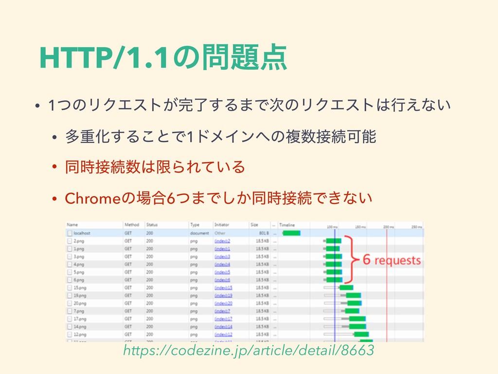 HTTP/1.1ͷ • 1ͭͷϦΫΤετ͕ྃ͢Δ·ͰͷϦΫΤετߦ͑ͳ͍ • ଟॏ...