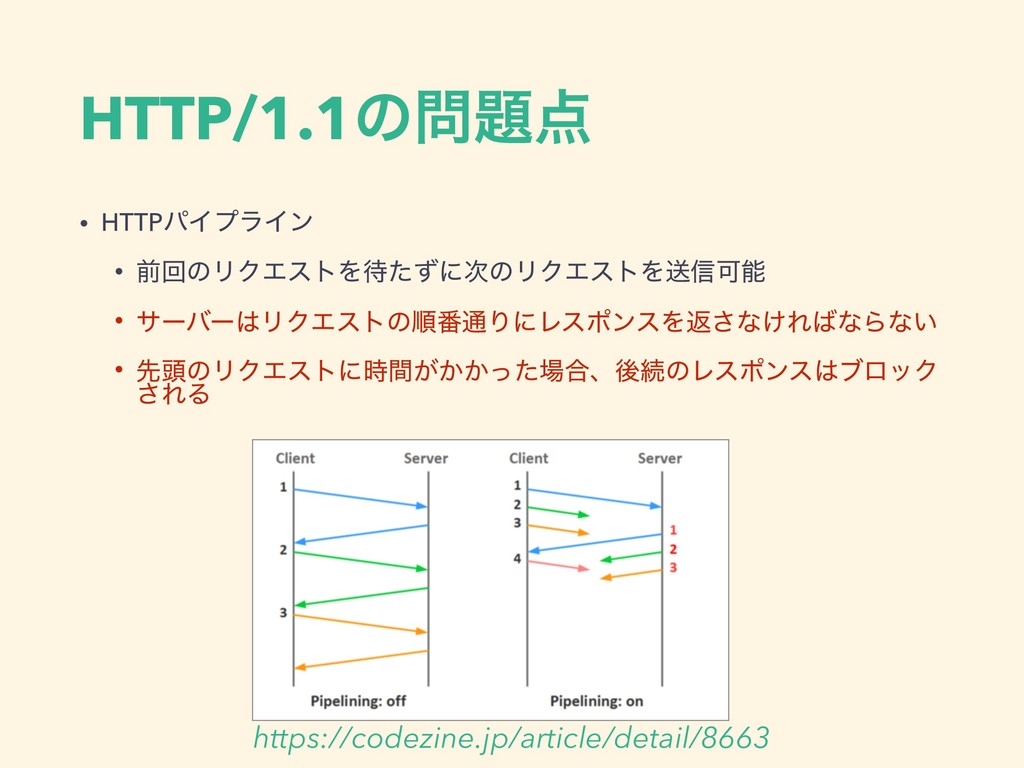 HTTP/1.1ͷ • HTTPύΠϓϥΠϯ • લճͷϦΫΤετΛͨͣʹͷϦΫΤε...