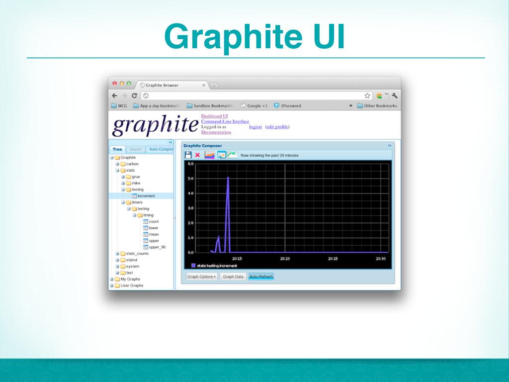 Graphite UI 35