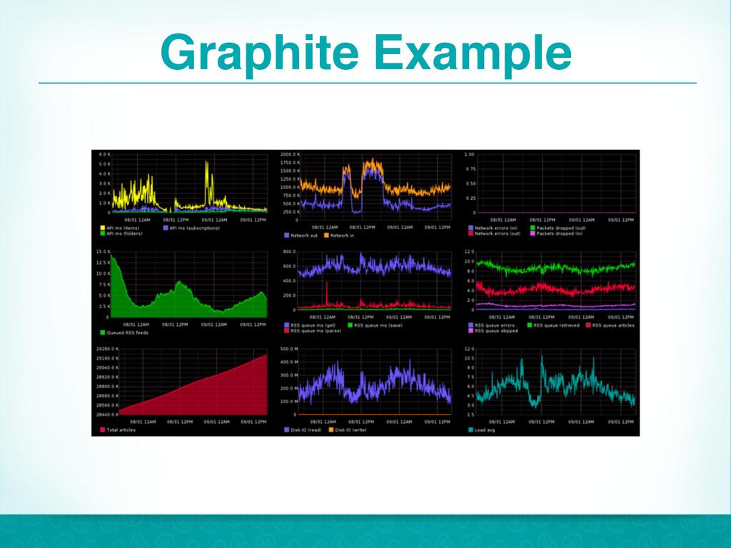Graphite Example 36
