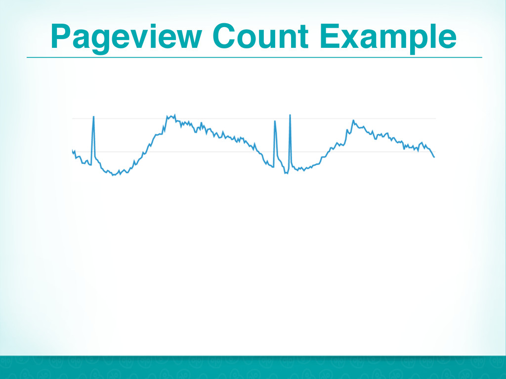 Pageview Count Example 45