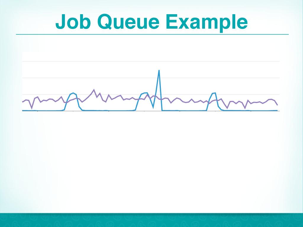Job Queue Example 47