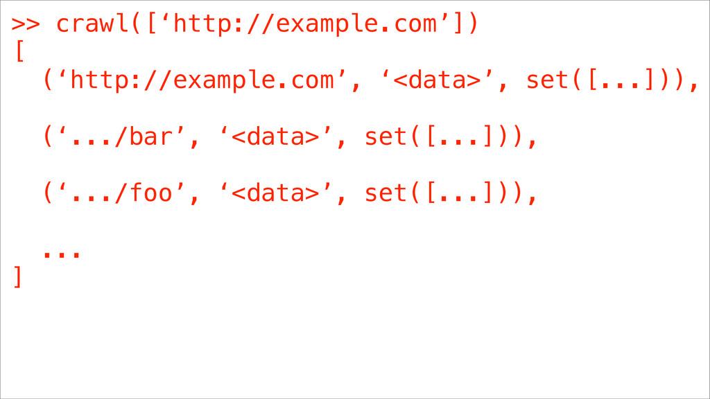 >> crawl(['http://example.com']) [ ('http://exa...