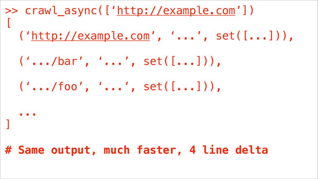 >> crawl_async(['http://example.com']) [ ('http...