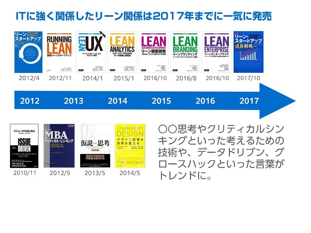 ITに強く関係したリーン関係は2017年までに一気に発売