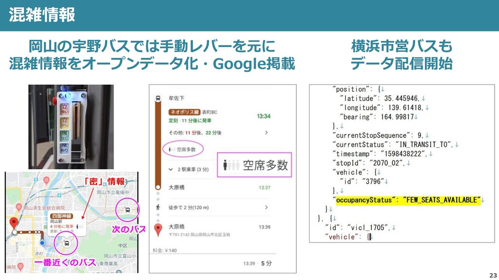23 混雑情報 岡山の宇野バスでは手動レバーを元に 混雑情報をオープンデータ化・Google掲...