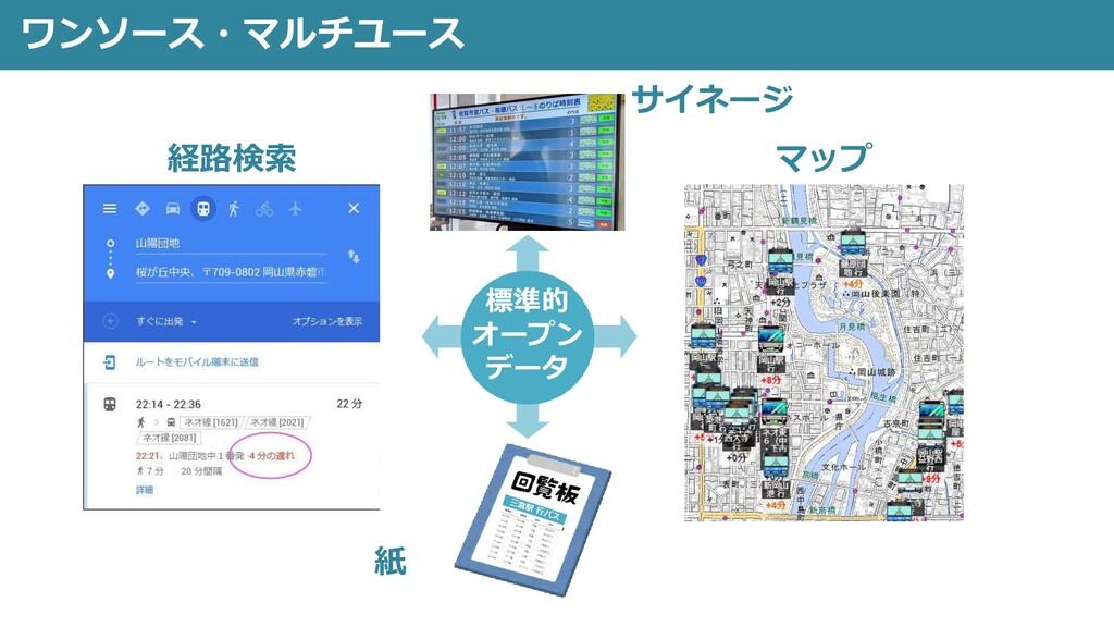 ワンソース・マルチユース サイネージ 標準的 オープン データ 三宮駅 行バス マップ 経路検...
