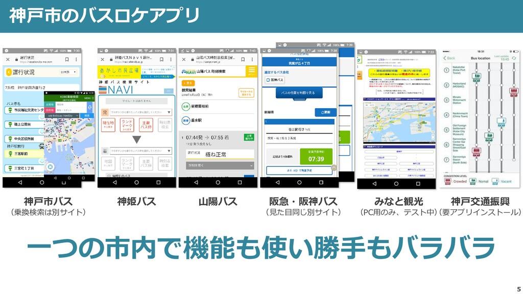 5 神戸市のバスロケアプリ 乗換検 索 バスロ ケが出 ない 神戸市バス (乗換検索は別サイト...
