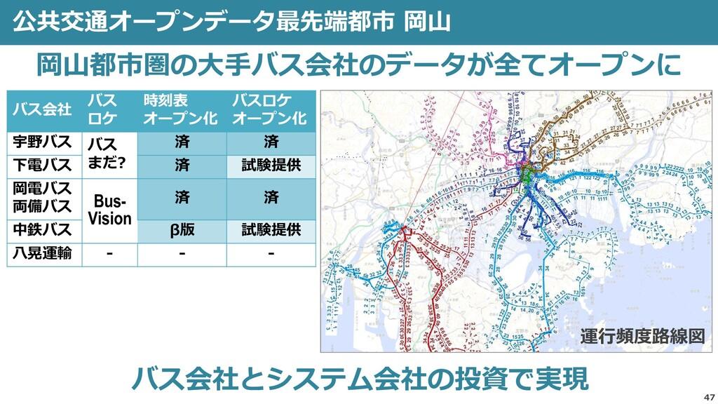 公共交通オープンデータ最先端都市 岡山 47 岡山都市圏の大手バス会社のデータが全てオープンに...