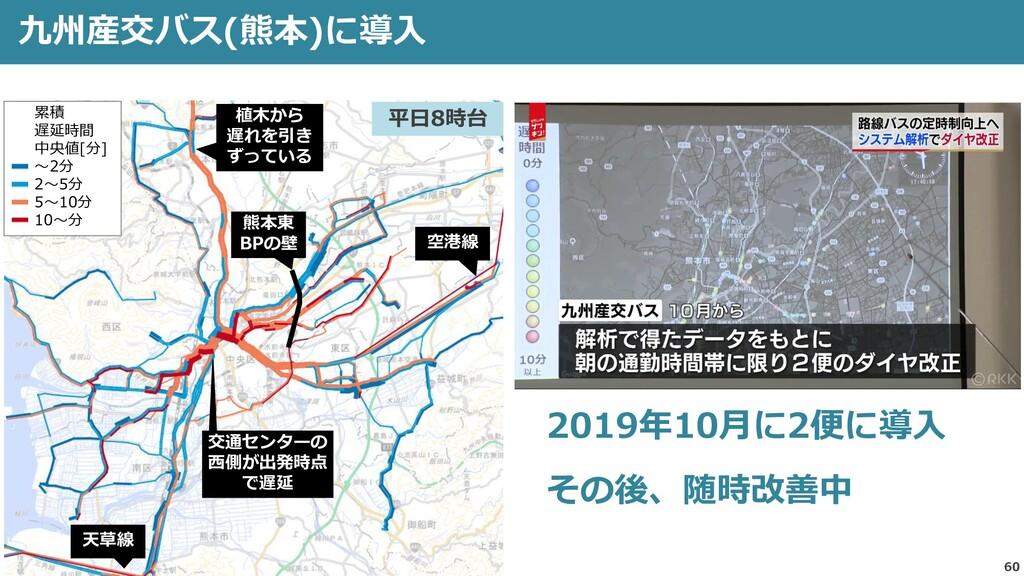 60 九州産交バス(熊本)に導入 平日8時台 累積 遅延時間 中央値[分] ~2分 2~5分 ...