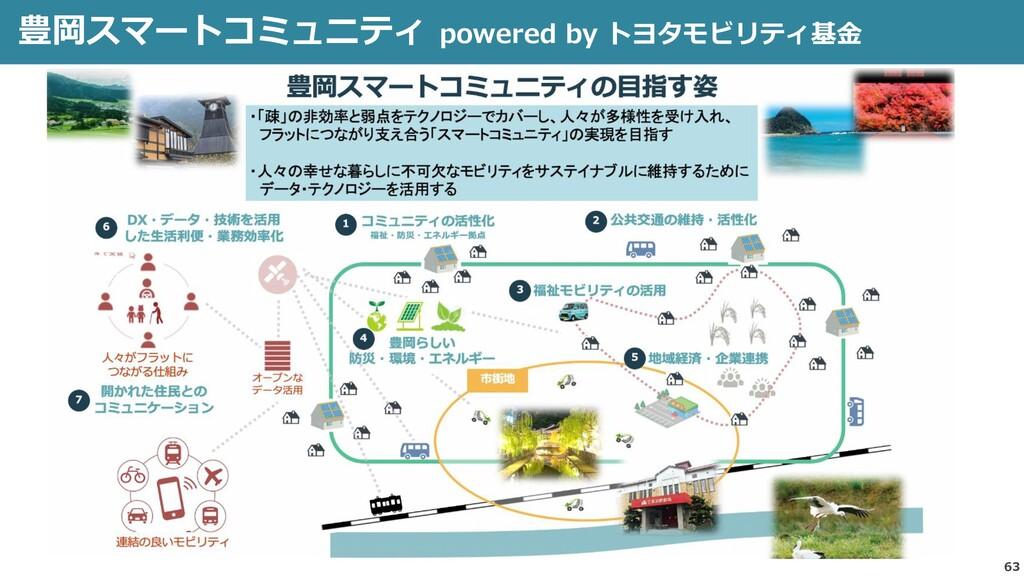 63 豊岡スマートコミュニティ powered by トヨタモビリティ基金