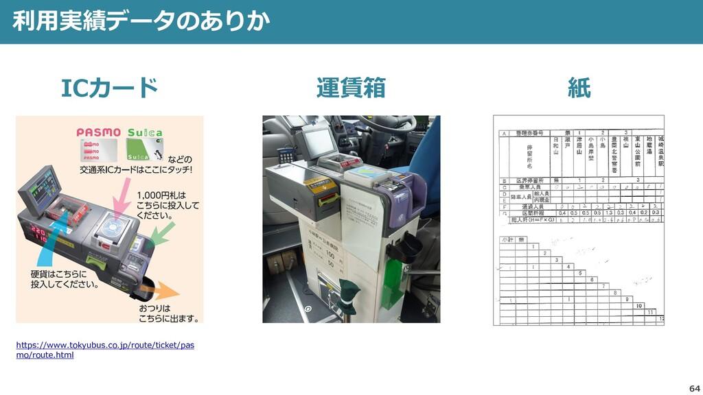 64 利用実績データのありか https://www.tokyubus.co.jp/route...