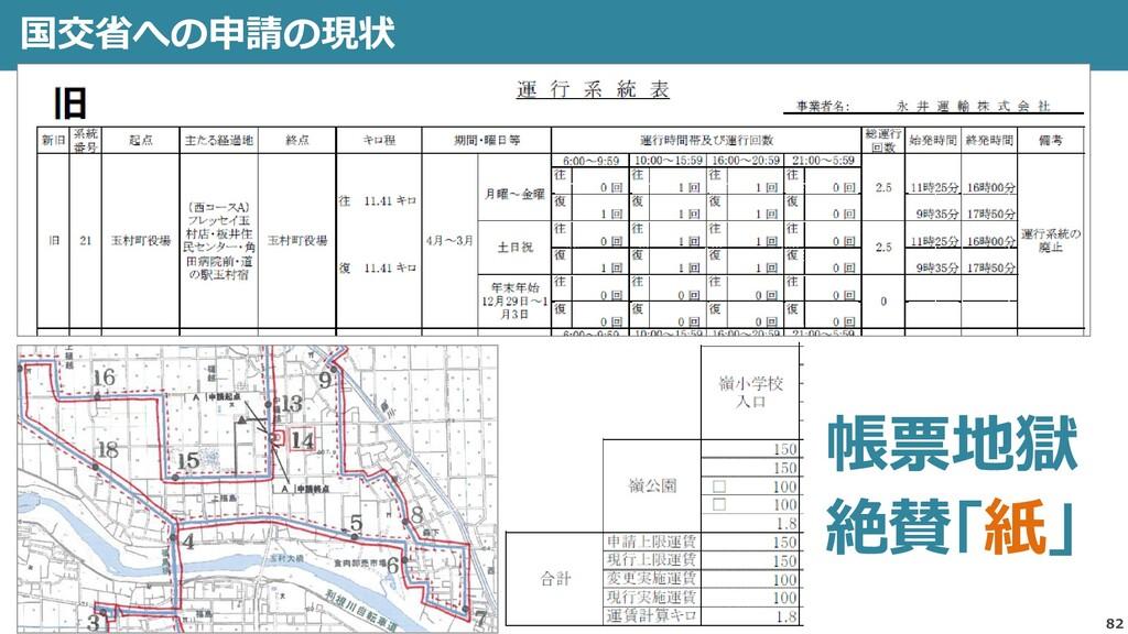 82 国交省への申請の現状 帳票地獄 絶賛「紙」