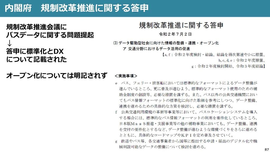 87 内閣府 規制改革推進に関する答申 規制改革推進会議に バスデータに関する問題提起 ↓ 答...