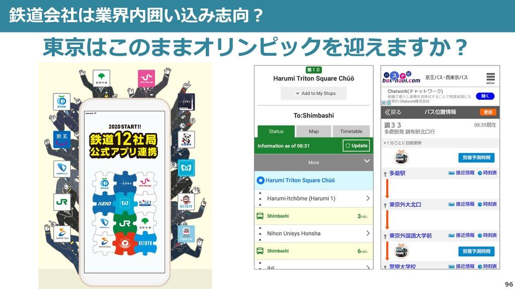 鉄道会社は業界内囲い込み志向? 96 東京はこのままオリンピックを迎えますか?