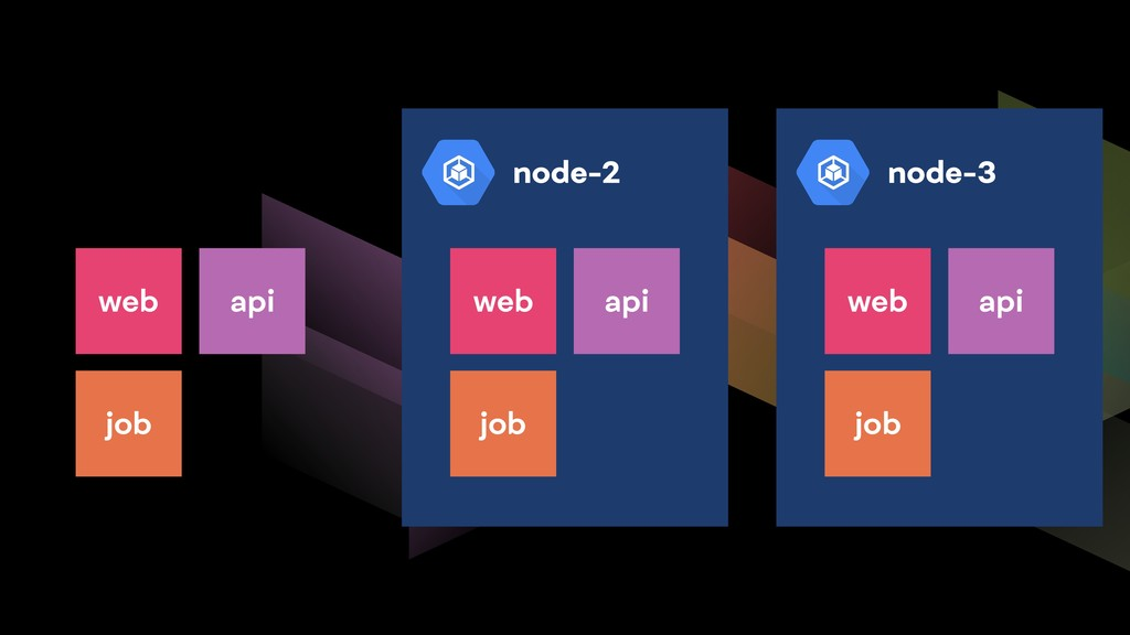 web api job node-2 web api job node-3 web api j...