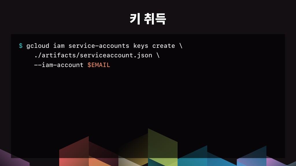 $ gcloud iam service-accounts keys create \ ./a...