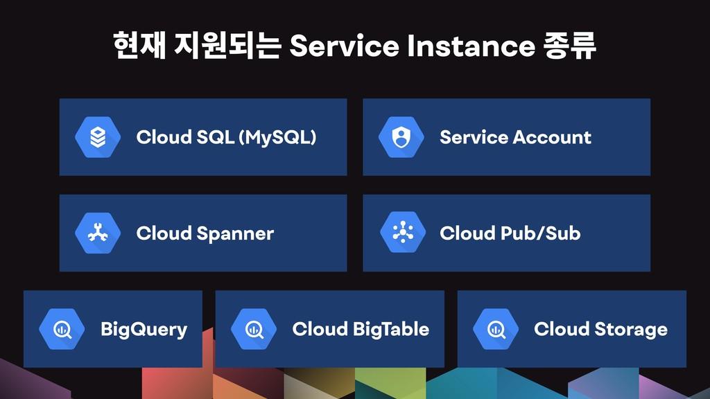 핺힎풞쇦쁢Service Instance홓윦 Service Account Clo...