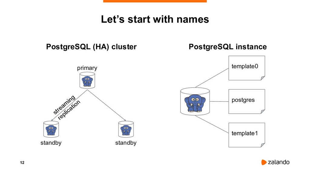 12 Let's start with names ` ` primary standby s...