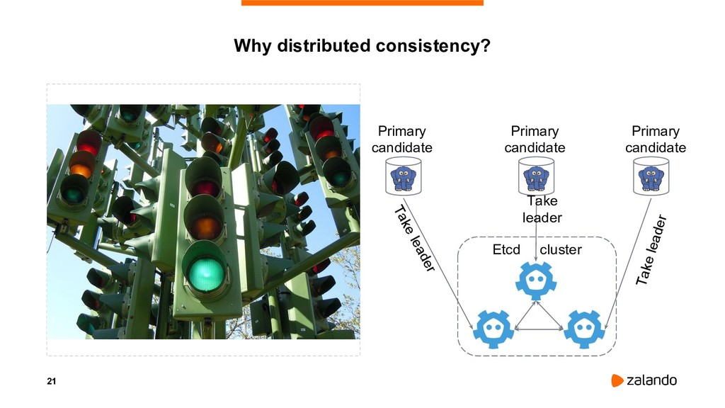 21 Why distributed consistency? Etcd cluster Pr...