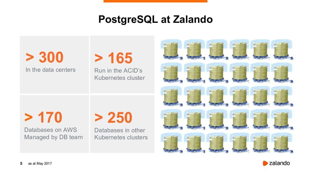 5 PostgreSQL at Zalando as at May 2017 > 300 In...