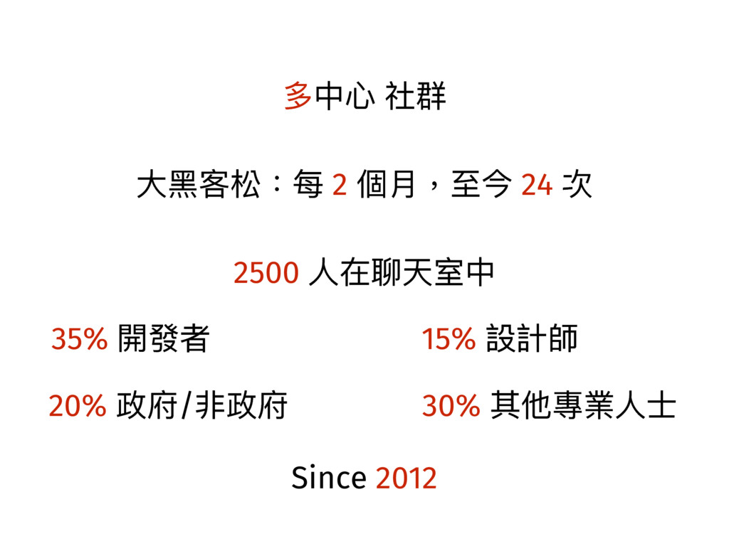 ग़Ӿஞ ᐒᗭ य़ἓਮ礁物ྯ 2 㮆์牧ᛗ犡 24 稞 Since 2012 2500 Ո肗ॠ...