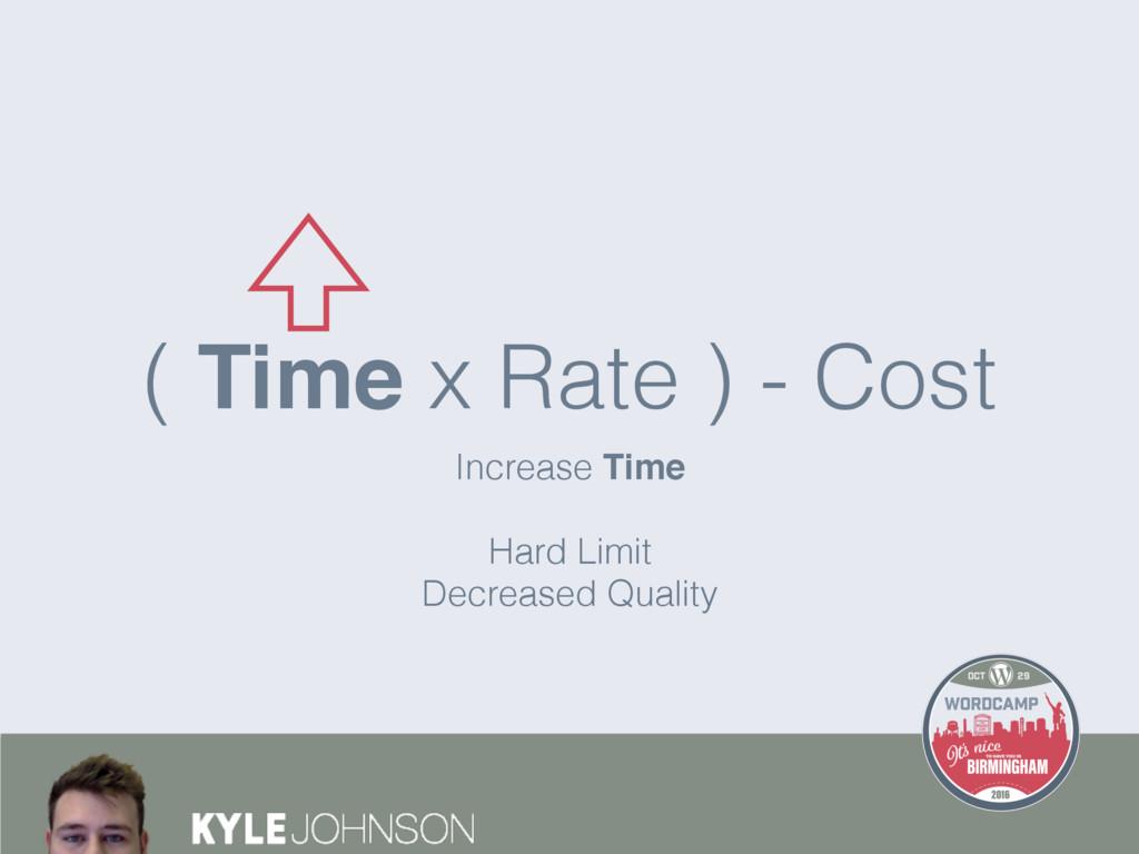 Increase Time Hard Limit Decreased Quality ( Ti...