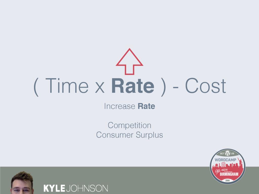 Increase Rate Competition Consumer Surplus ( Ti...