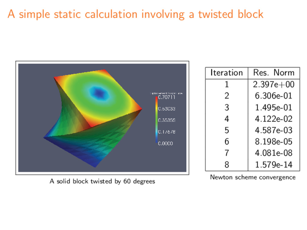 A simple static calculation involving a twisted...